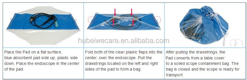 Medical disposable soft absorbent Scope transport pad with drawstring