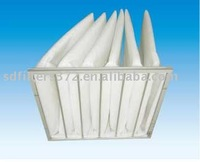 PTFE Dust Collector Air Filter Bags