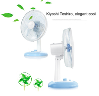 Commercial Grade CE CB electric plastic table fan