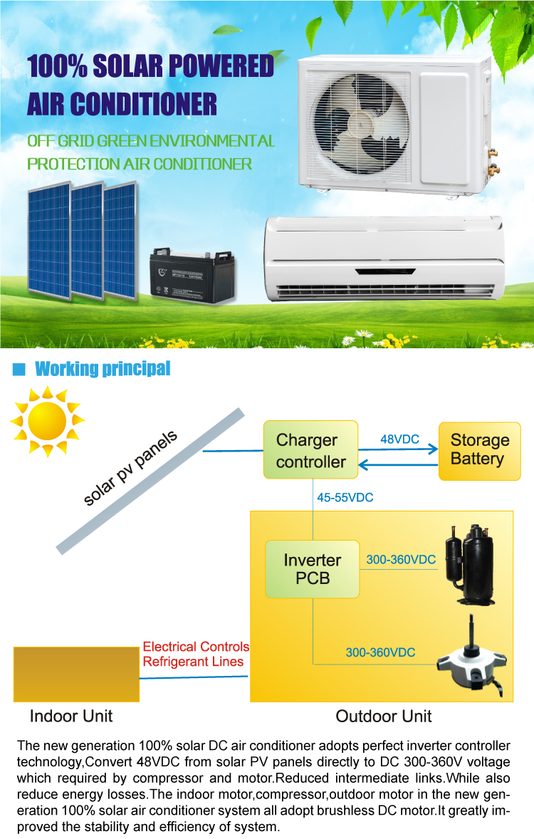 wall split DC brushless motor energy saving off grid 24000btu frequency conversion solar powered air conditioner split