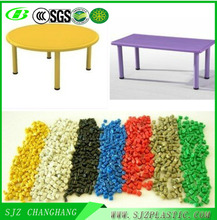 Virgin/Recycled <strong>PP</strong>/Polyethylene ingection grade for sheet/Chairs/Toothbrush/flowerpot
