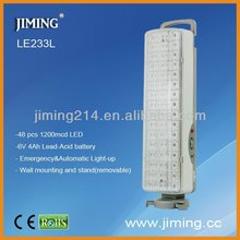 LE233L ningbo emergency lamp