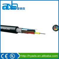 UL 2464 PVC electric wire and cable