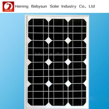 China mini solar pv panel, solar module