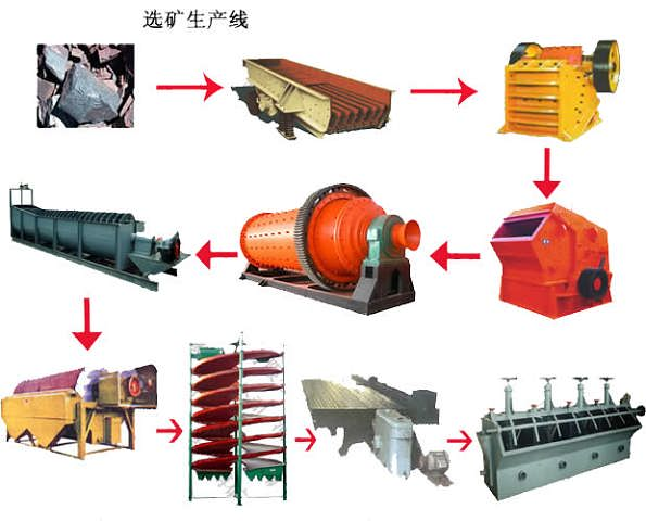 skew rolling mill for steel ball with high quality