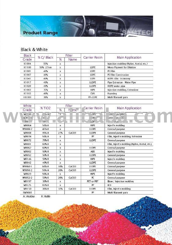 Masterbatches black (up to 5 micron in HDPE film)