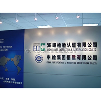 China third party inspection agency