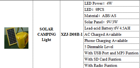 Shenzhen factory design solar camping lantern outdoor solar LED light with flexible solar panel