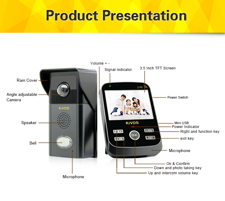 Shenzhen cheap Doorbell for the old or child at home good digital door viewer