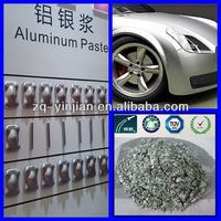 china manufacturer! water based aluminium pigment paste with IPA alcohol for car refinish paint