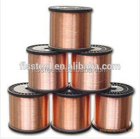 good selling copper wire and cable scrap for sale