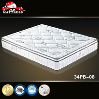 New design soft hotel mattresses from chinese mattress factory