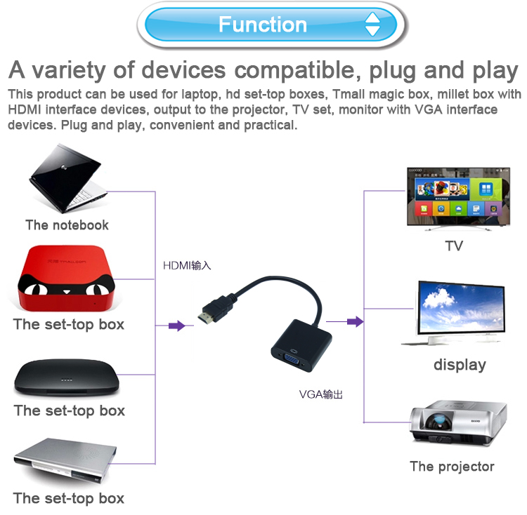 high speed hdtv hdmi to vga converter with audio cable
