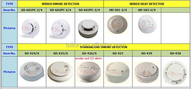 TOLION Wholesale Standalone Wireless Type Photoelectronic Smoke Detector