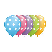 High-Grade Plastic Bubble Balloon