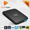 Exclusive Amlogic S905 TV box Q9 with android 5.1 1G/2G DDR3 8G/16G eMMC 5G WIFI 1000M 4K2K supported, Kodi S905 TV box