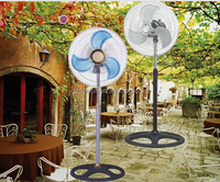 hot sale powerful motor 16/18inch CE certificate metal blade stand fan with high quality