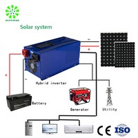 1kW 2kW 3kW Solar Panel Inverter-AC DC- MPPT solar charge controller