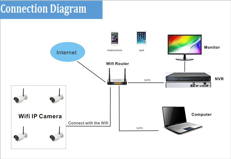 smart home WIFI 960P wireless TF SD card security camera for home security ip camera