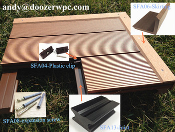 plank Big discount WPC Decking WPC Decking Prices