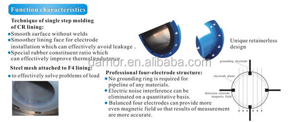 DH1000 LCD direct reading insertion type electromagnetic flowmeter