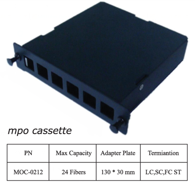 10G MTP / MPO Trunk cable assemblies