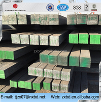 China supplier Price Q235 steel Prime quality Hot rolled steel square bar/billet