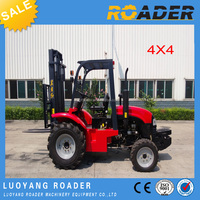YTO 1.5 t rough terrain forklift TC4015