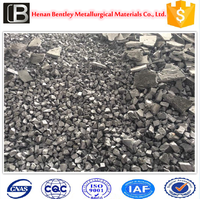 Export factories ferrosilicon from Henan Bentley