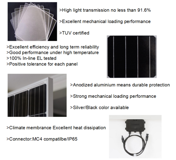 Factory direct price A Grade Polycrystalline pv solar panel 250w for wholesale
