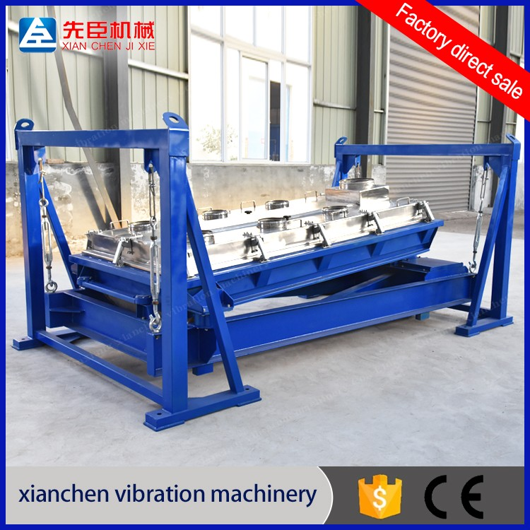 High capacity urea plant gyratory sieve sifter