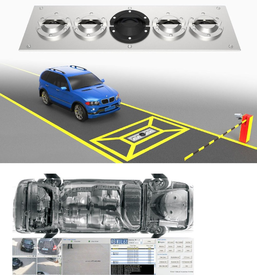 Under vehicle video surveillance system with high resolution scanning camera