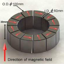 halbach array segment neodymium magnets to form a ring