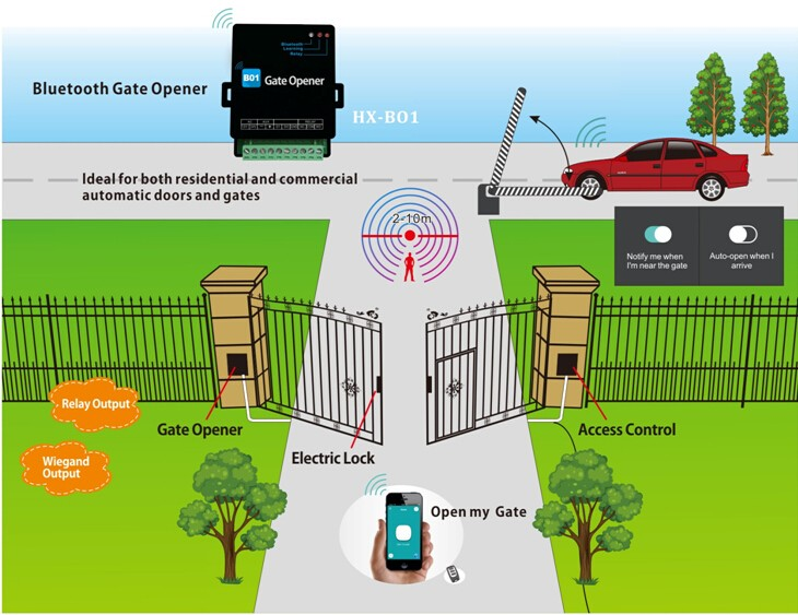 Wigend Protocol App Control Bluetooth Gate Opener Remote Controller