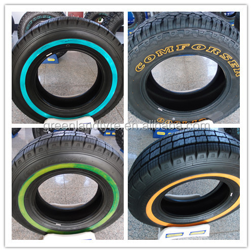 off-road tyres 35*12.5R20 rims 20 inch stock goods