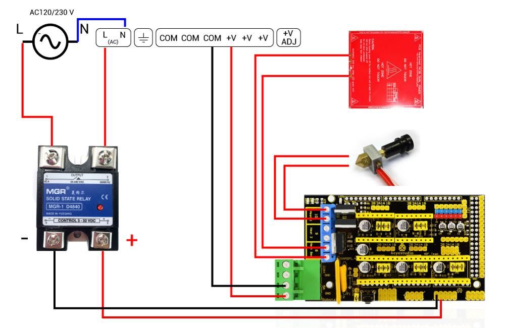 dforce 3d printer heated bed power module high current ssr kit board camera wiring diagram mos fet wiring diagram for 3d printer #6