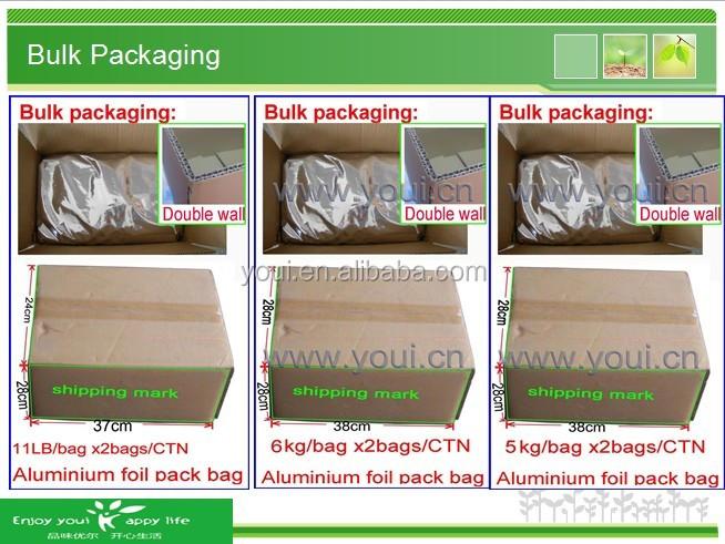 bulk package