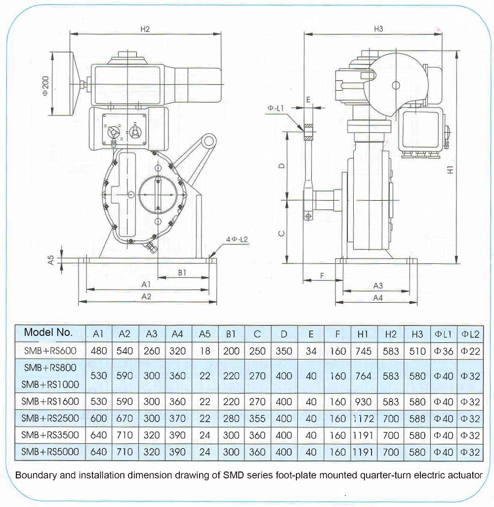 Linear Actuator 220v Wiring Diagram Online Schematics Ac View High Torque Electric Freya Product Details From Tianjin With Limit Switch