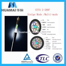 fully stocked environmentally stable types of fibre optic cable