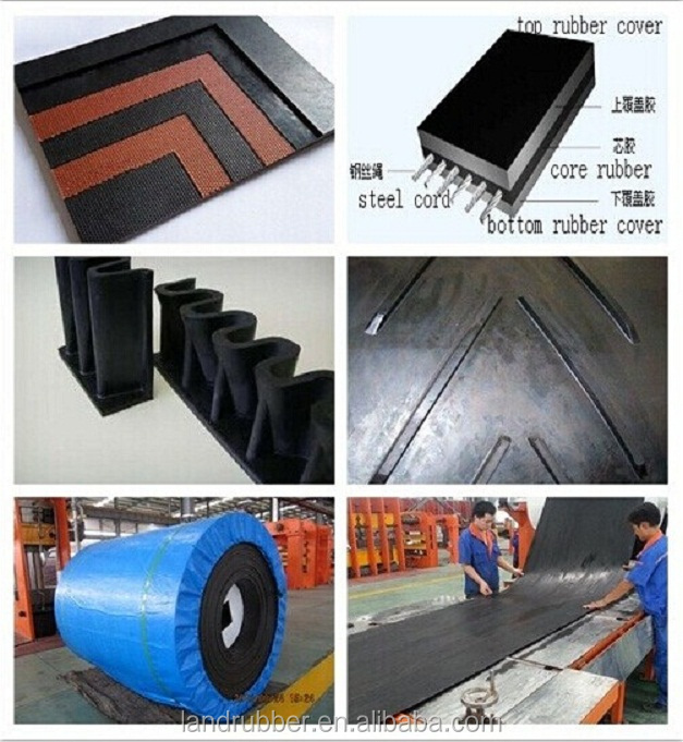FOOD GRADE CONVEYOR BELT NN/EP/CC/TC CONVEYOR BELT