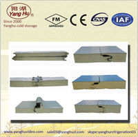 Prefabricated Structural Insulated Wall Panel--- SIP House Panel