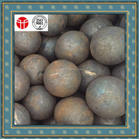 125mm forged grinding ball for ball mill with quality assurance
