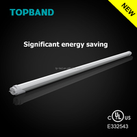 best price 50000hrs lifespan 100lm/w AC100-277V DLC/UL listed sunshine led tube light t8