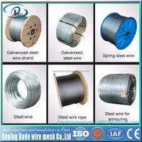 Factory Manufacturer wholesale 21g galvanized binding wire