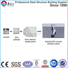 EPS sandwich panel insulated steel roof and wall panels