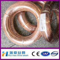 Low Price Copper Wire Rod Copper