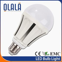 China manufacturer led thermal the first light bulb