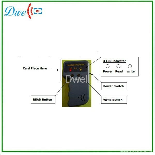 ID Card Copy Machine/ID card copier /125khz ID EM Card Reader & Writer