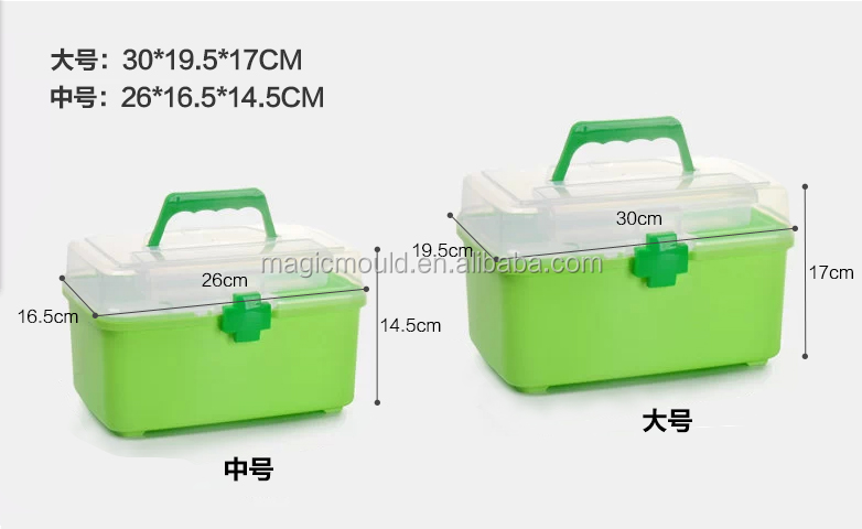 custom Plastic first aid kit box mould/fashion design Medical box mold