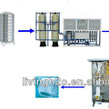 Water plant for pharmaceutical industry